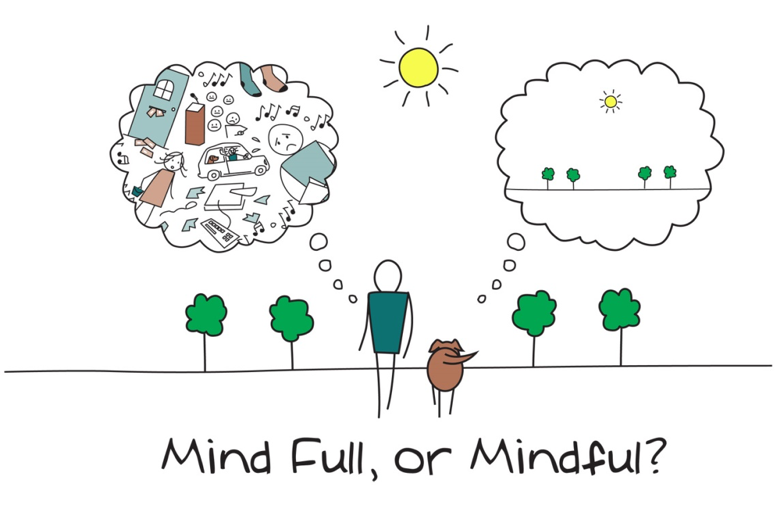Mind_Full_orMindful